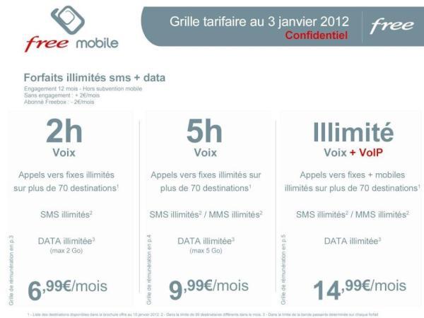 #Freemobile info ou intox ? vers une nouvelle révolution... dans 2012 AieLzvdCIAA-8CI.jpg-large